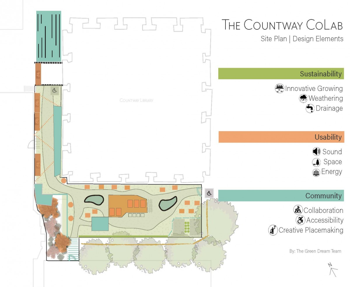 Countway CoLab Site Proposal