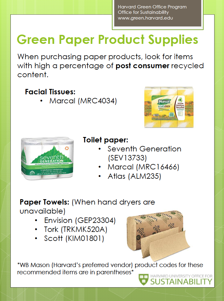 Green Paper Product Supplies