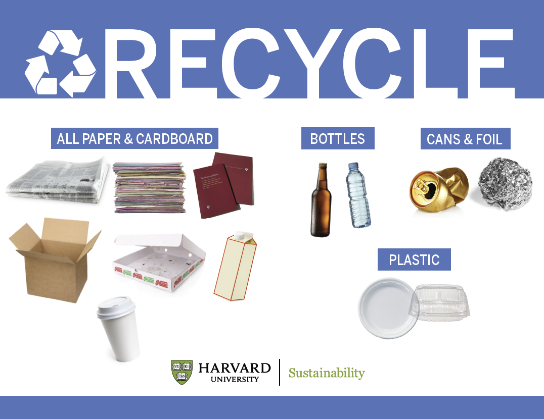 Recycling Poster Sustainability At Harvard