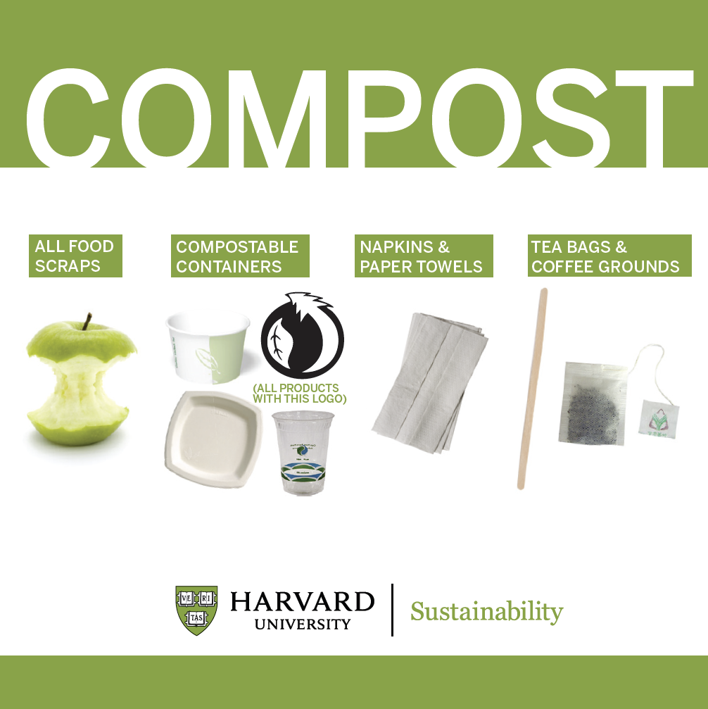 Green Office Resources Sustainability At Harvard