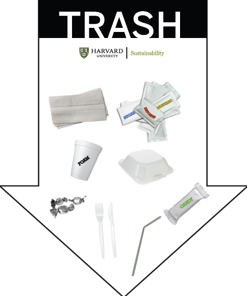 Trash without compost