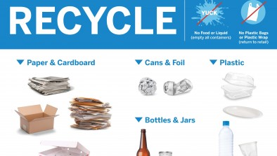 9 tips for running a successful recycling competition