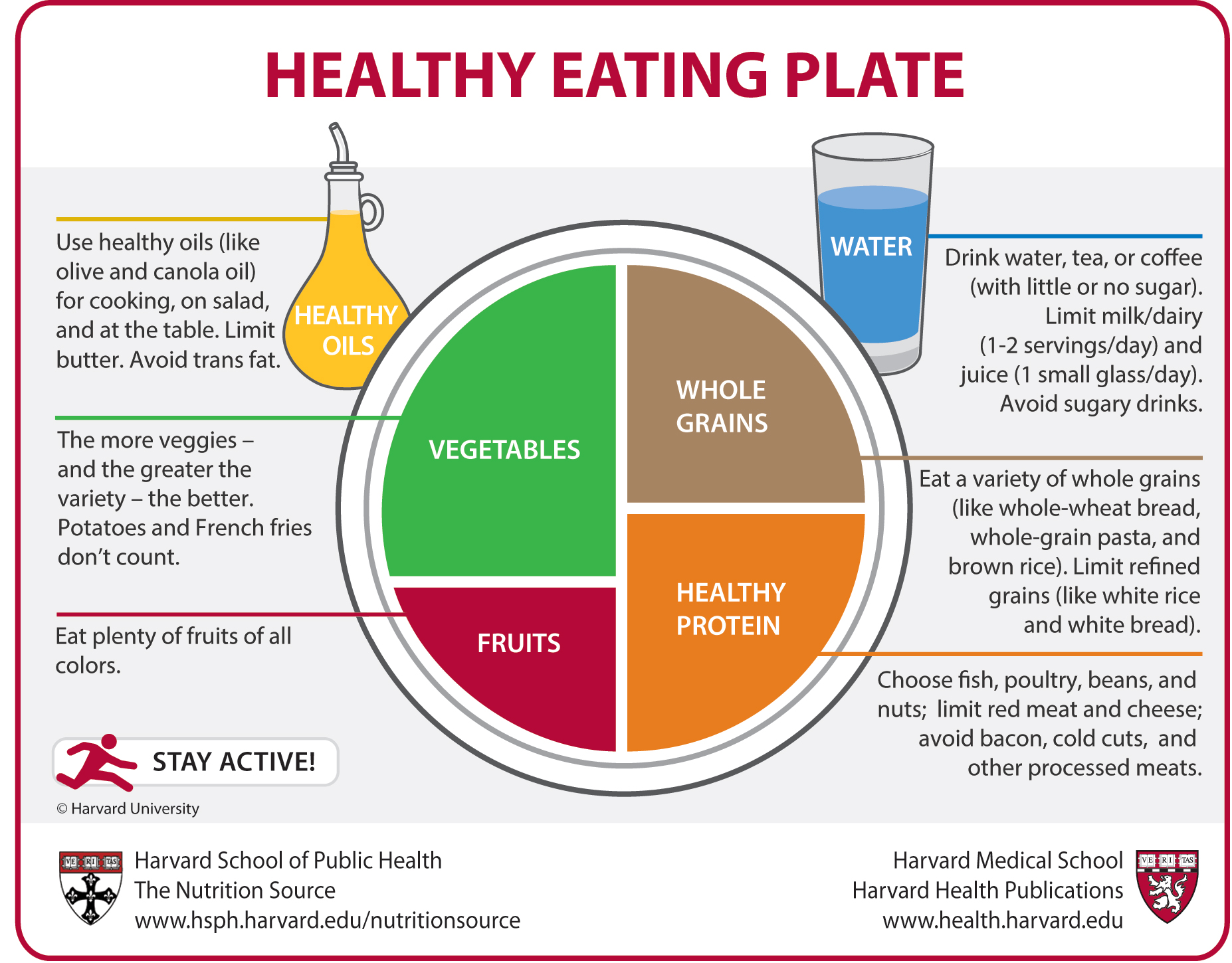 Healthy Eating Plate Sustainability At Harvard
