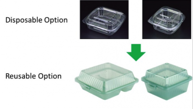 Reusable to-go ware options for HBS