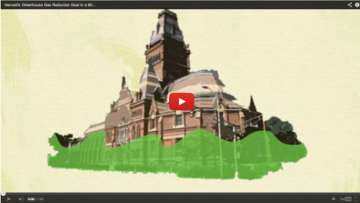 Harvard's GHG goal in 60 seconds