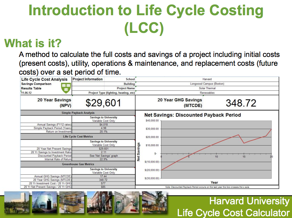 Life cycle calculator sustainability at harvard for Calculate the cost of building a house