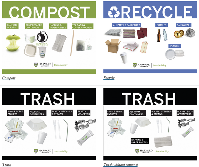 image about Trash Sign Printable identified as Signage Sustainability at Harvard